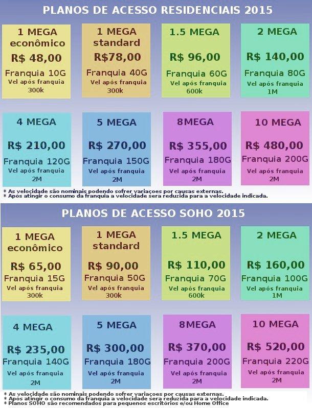 planos 2015